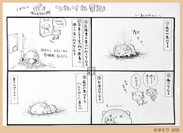 031_負のスパイラル_01